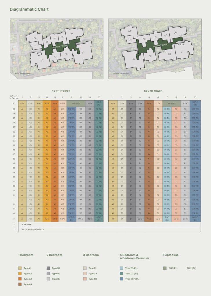 midtown-modern-elevation-chart-tan-quee-lan-condo-1-singapore